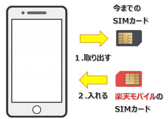 SIMカードを交換する1.png